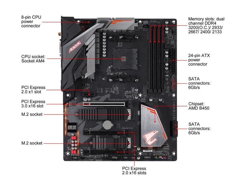 GIGABYTE B450 AORUS PRO WIFI (rev. 1.0) AM4 AMD B450 SATA 6Gb/s ATX AMD Motherboard