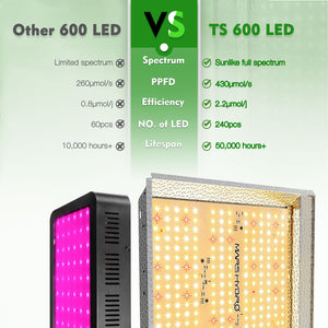 Mars Hydro TS 600 Indoor Full Spectrum 90W 1.5ftx1.5ft 2ftx2ft coverage LED Grow Lights