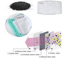 Activated Carbon Filter for Face Mask