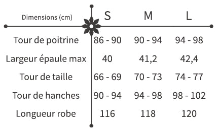 Guide des Tailles Robe Courte Fleurie Chic