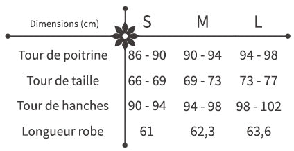 guide des tailles robe fleurie coupe nuisette