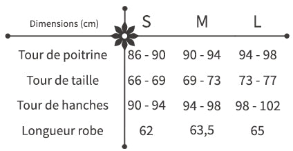 guide des tailles robe style caraco fleurie