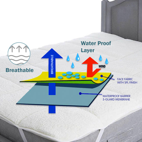1st Step Supa - Dry Extra Absorbent Dry Sheet/Bed Protector/Mattress Protector (Light Blue, Medium (100 * 70 cm))