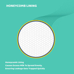 1st Step Ultra Thin, Honey Comb Lining Super Absorbant Disposable Breast Pads With Leakage Protection - 60 Pads