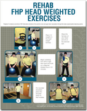Rehab FHP Head Weighted Exercise Poster