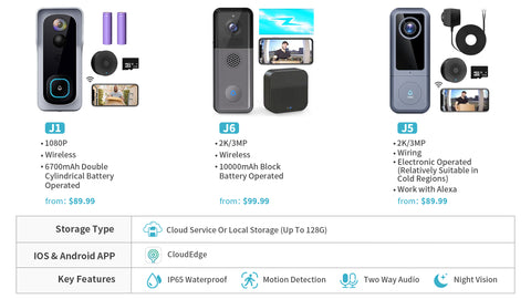 what's the difference among the xtu doorbell cameras?