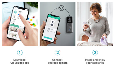doorbell camera connected with APP