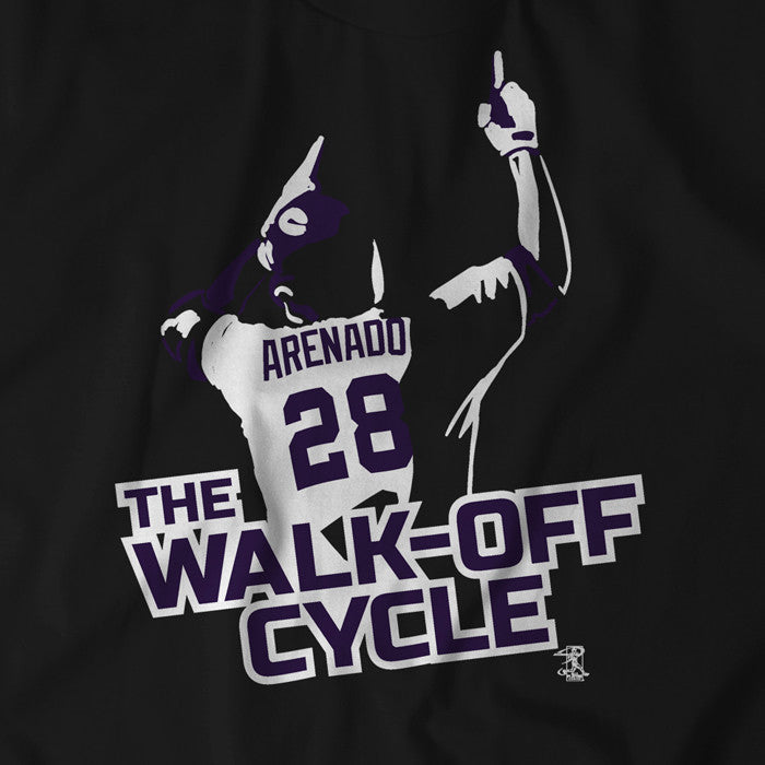 The Walk-off Cycle