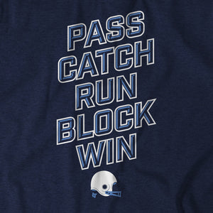 Pass Catch Run Block Win