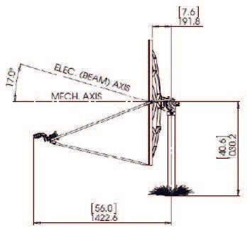 1.2m LFL antenna - adjustment diagram