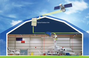 GPS/GNSS Repeaters for Hangars set up diagram