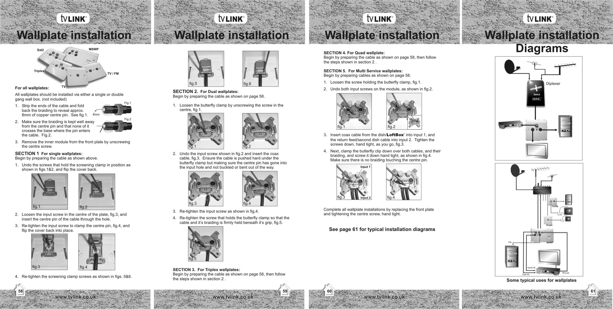 Wallplates diagram