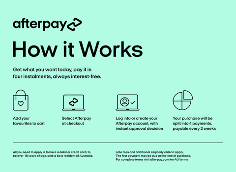 afterpay   How it works   Sequela Store