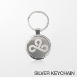 Cloud9 Keychain