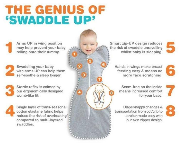 Love To Dream Swaddle UP Organic Cream For Stage - 1