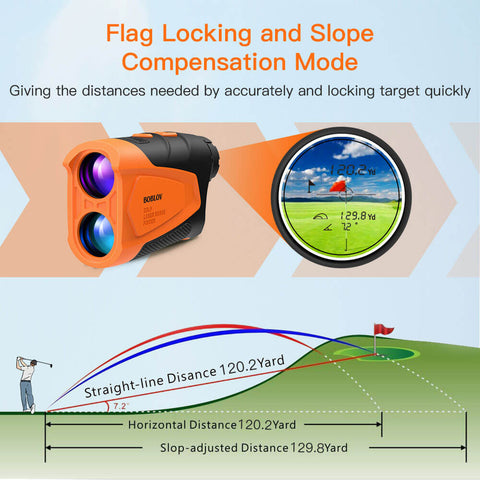 Image of BOBLOV PF600 Golf rangefinder2