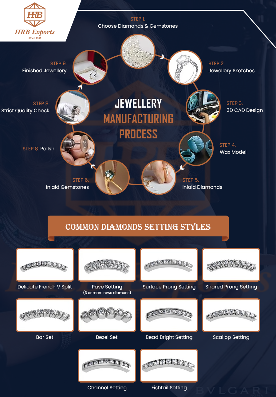 Diamond ring settings and jewellery Guide