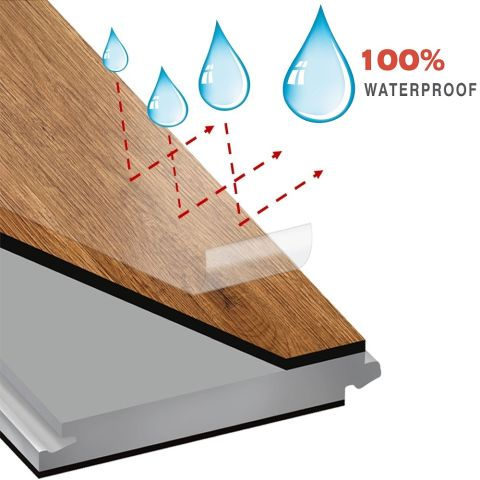 100% Waterproof Planks