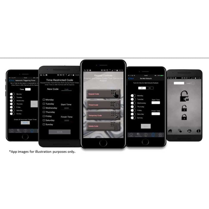 AES Prime6 IMP PED Imperial Intercom Keyboard 4G