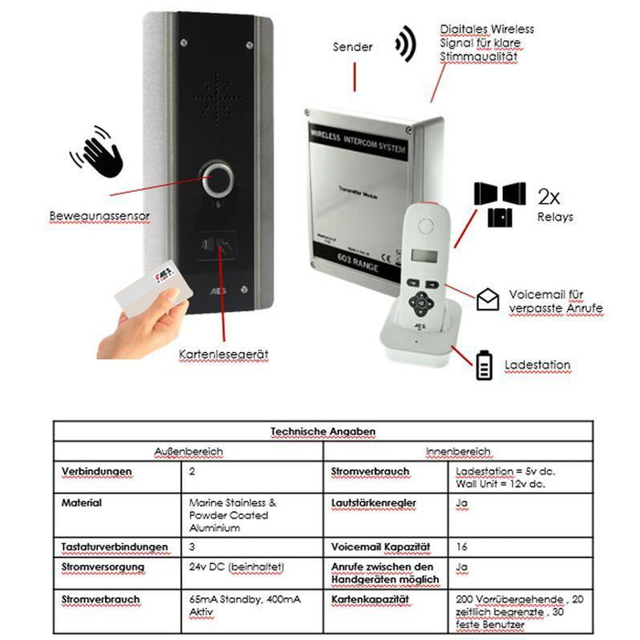 AES 603 DECT drahtloses Intercom-System Imperial Sockel (ganz schwarz) Kit - AES Global