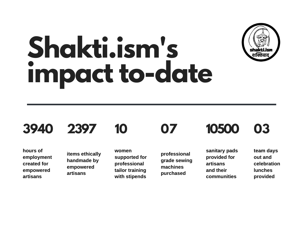infographic showing shaktiism's impact to date