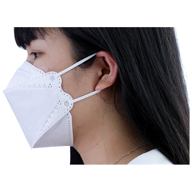 Custom Cotton Anti Pollution Dustproof Mouth KN95 Mask - Alpha Sticker