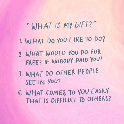 What is my gift?? What do you like to do? What would you do for free? If nobody paid you to do it? What do other people see in you? What comes easily to you that is difficult for others? - Encouraging short sermons and devotionals compiled by The Commandment Co