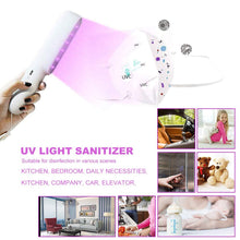 Load image into Gallery viewer, Purpleglow™ Handheld UV Light Sanitizer Wand