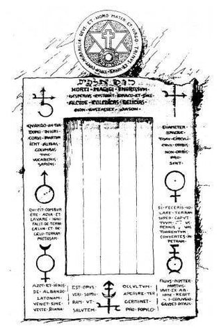 Porta Magica - The Hermetic Door and Villa Palombara