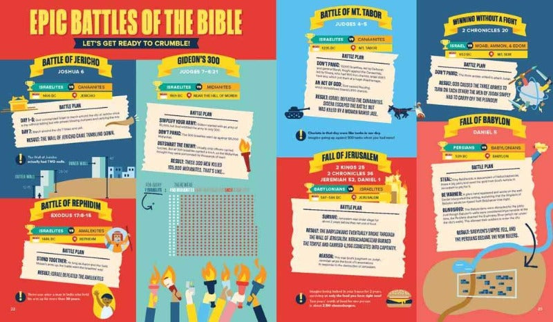 Bible Infographics for Kids V02