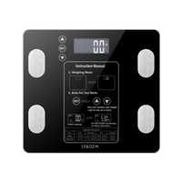 SmartGlass Digital Bathroom Scale