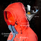 Charger l'image dans la galerie, Orolay Women's Winter Waterproof Windproof Sport Jacket HXF-W01