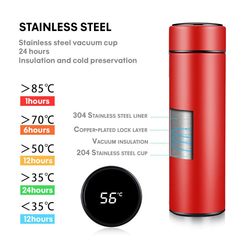 Style Homez DURA Smart Double Wall Stainless Steel Vacuum Insulated Water Bottle With LED Touch Display Setz Red Color 480 ml Hot n Cold