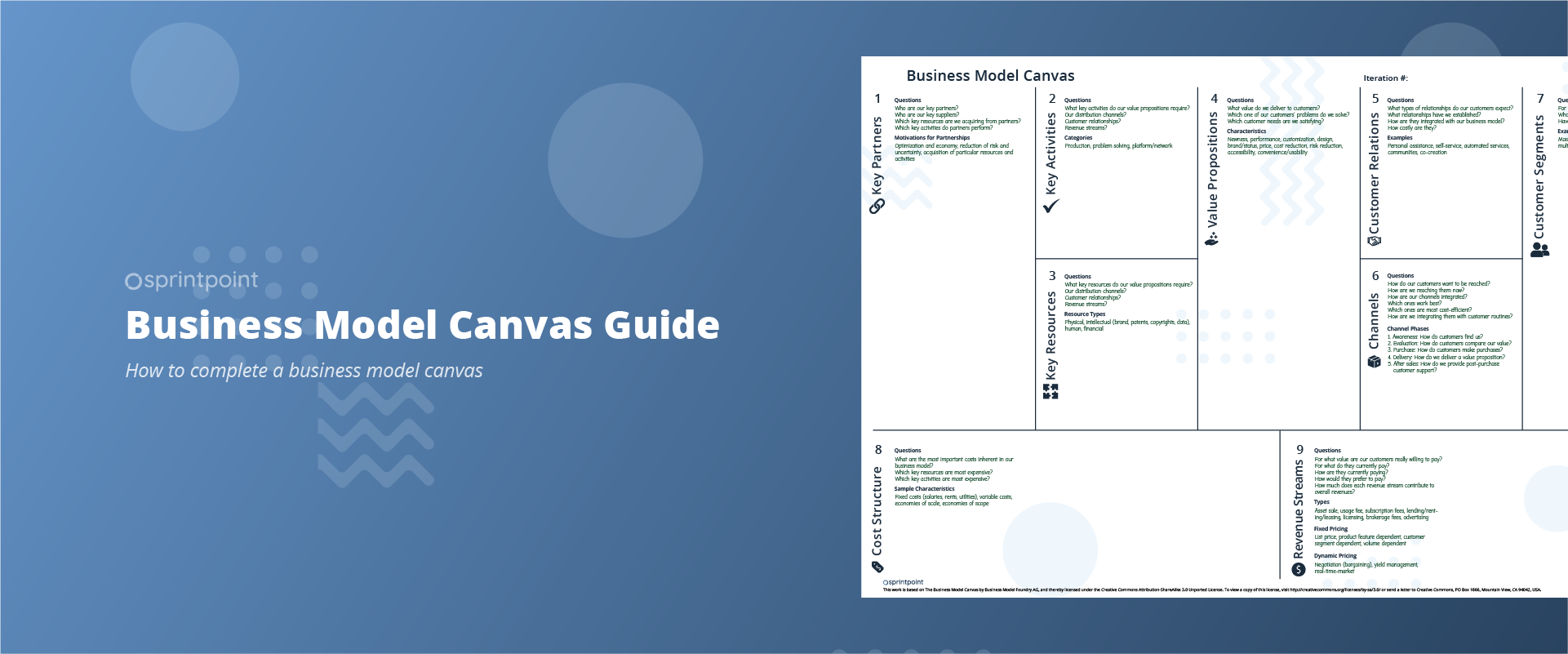 business model canvas guide