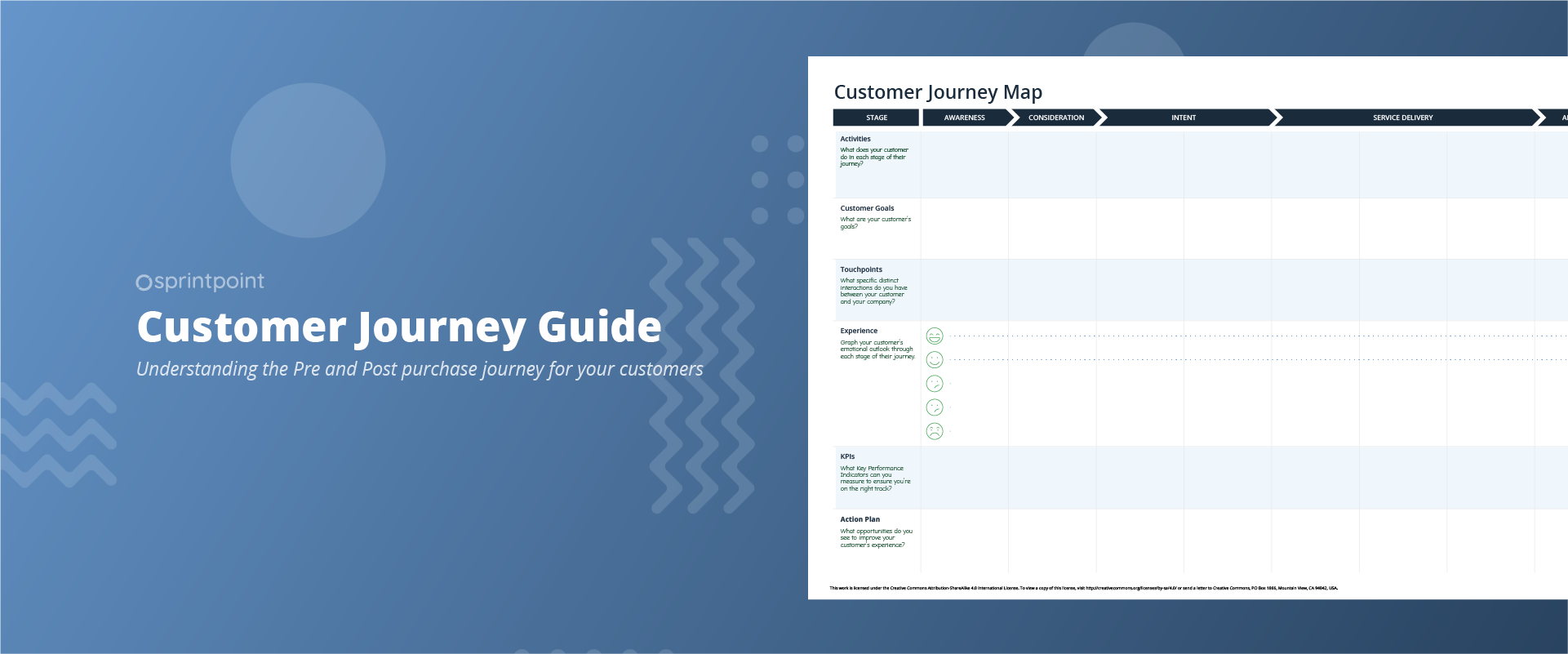 customer journey map guide