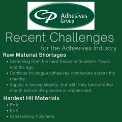 Recent Challenges for the Adhesives Industry