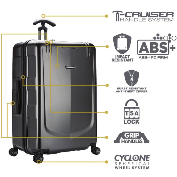 An image showing all the features of the Palencia luggage collections, such as T-Cruiser handle system, Impact resistant Abs hard shell, burst resistant anti-theft zipper, TSA lock, grip handles, and Cyclone Spherical Wheel system.
