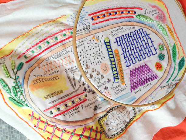 Dropcloth Samplers Drawing Sequel Sampler