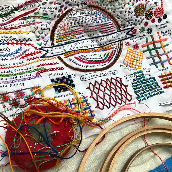 Dropcloth Samplers Drawing Stitches Sampler