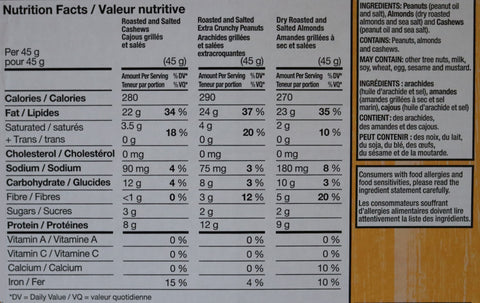 Salted Almonds, salted cashews and salted peanuts Nutritional Information