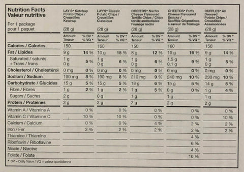 Frito Lay Chips Nutritional Information