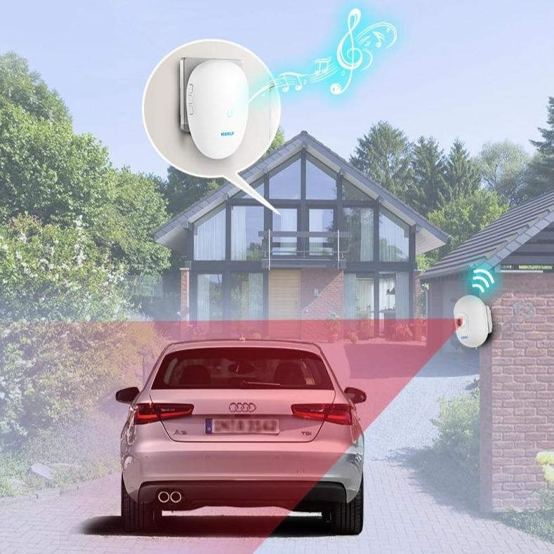 Wireless Driveway Alarm Systems - Online Store