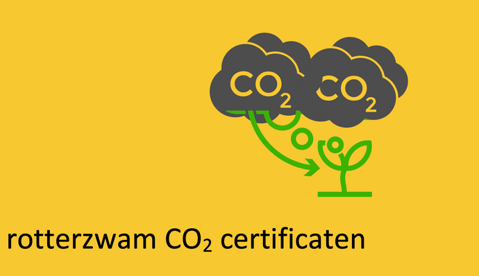 CO2 certificaten te koop