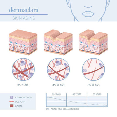 How Do Silicone Decollete Pads Work for Chest Wrinkle Reduction?