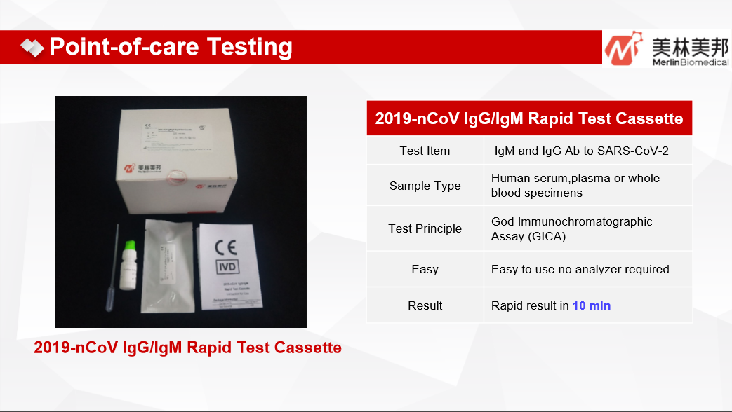 Point-of-care Testing 02