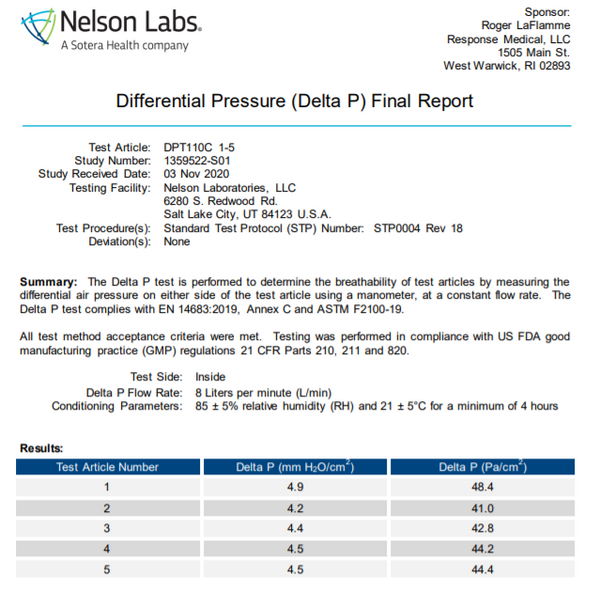 Nelson Delta P Testing Results  | Response Medical Surgical Masks | Rhode Island | United States