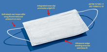 Load image into Gallery viewer, Feature illustration of Type-1 PPE fabric disposable surgical masks - $40