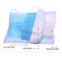 Load image into Gallery viewer, Fabric illustration of Type-2 PPE fabric disposable surgical masks - $45