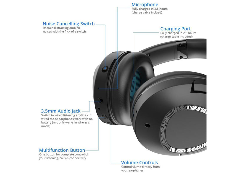 iDeaPlay V402 Active Noise Cancelling AptX HiFi Sound Bluetooth Headphone