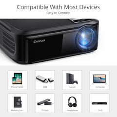 IdeaPlay PJ80 1080p Projector Native Resolution: 1920x1080, Input Singal Supports: 720p, 1080i, 1080p Resolution